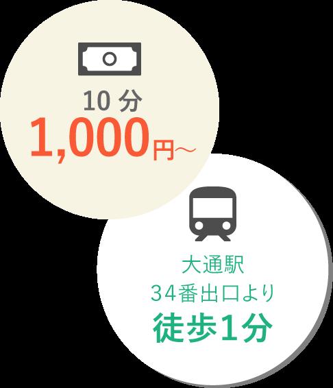 10分 1,000円~/大通駅34番出口より徒歩1分